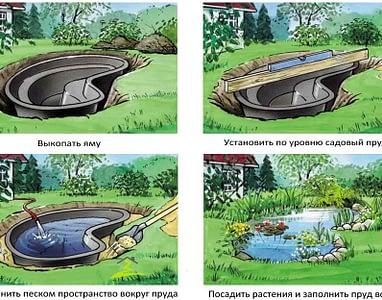 Емкости для водоемов